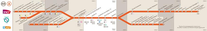 Ligne RER A - Copyright SNCF