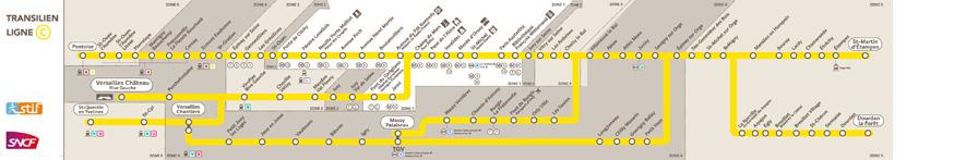 Ligne RER C - Copyright SNCF