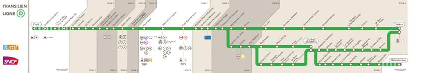 Ligne RER D - Copyright SNCF