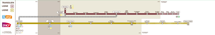 Ligne K - Copyright SNCF