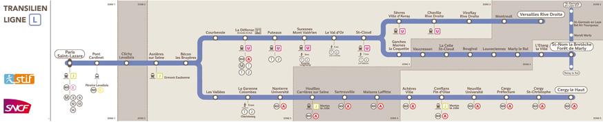 Ligne L - Copyright SNCF